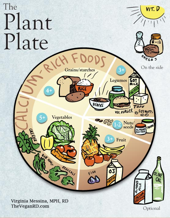 Messina-Plant-Plate